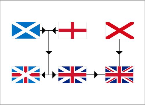english-flag-1