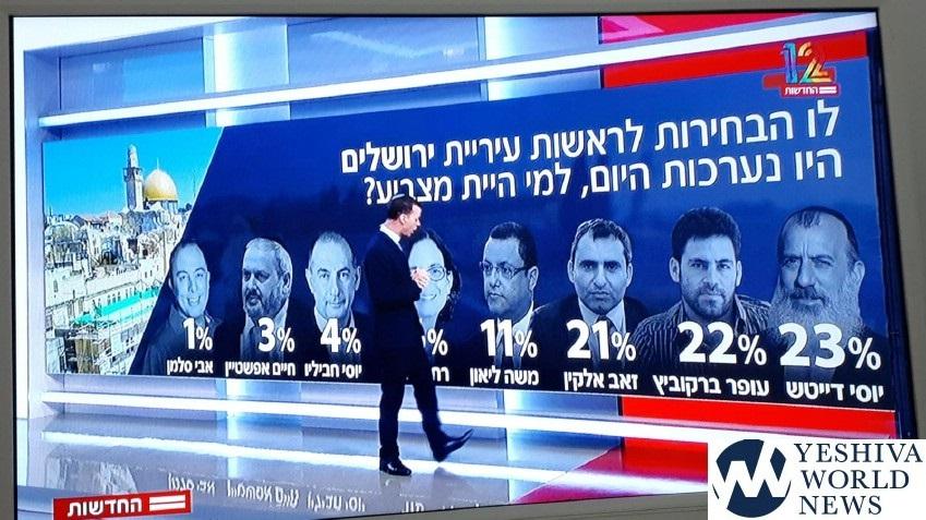 JerusalemElections